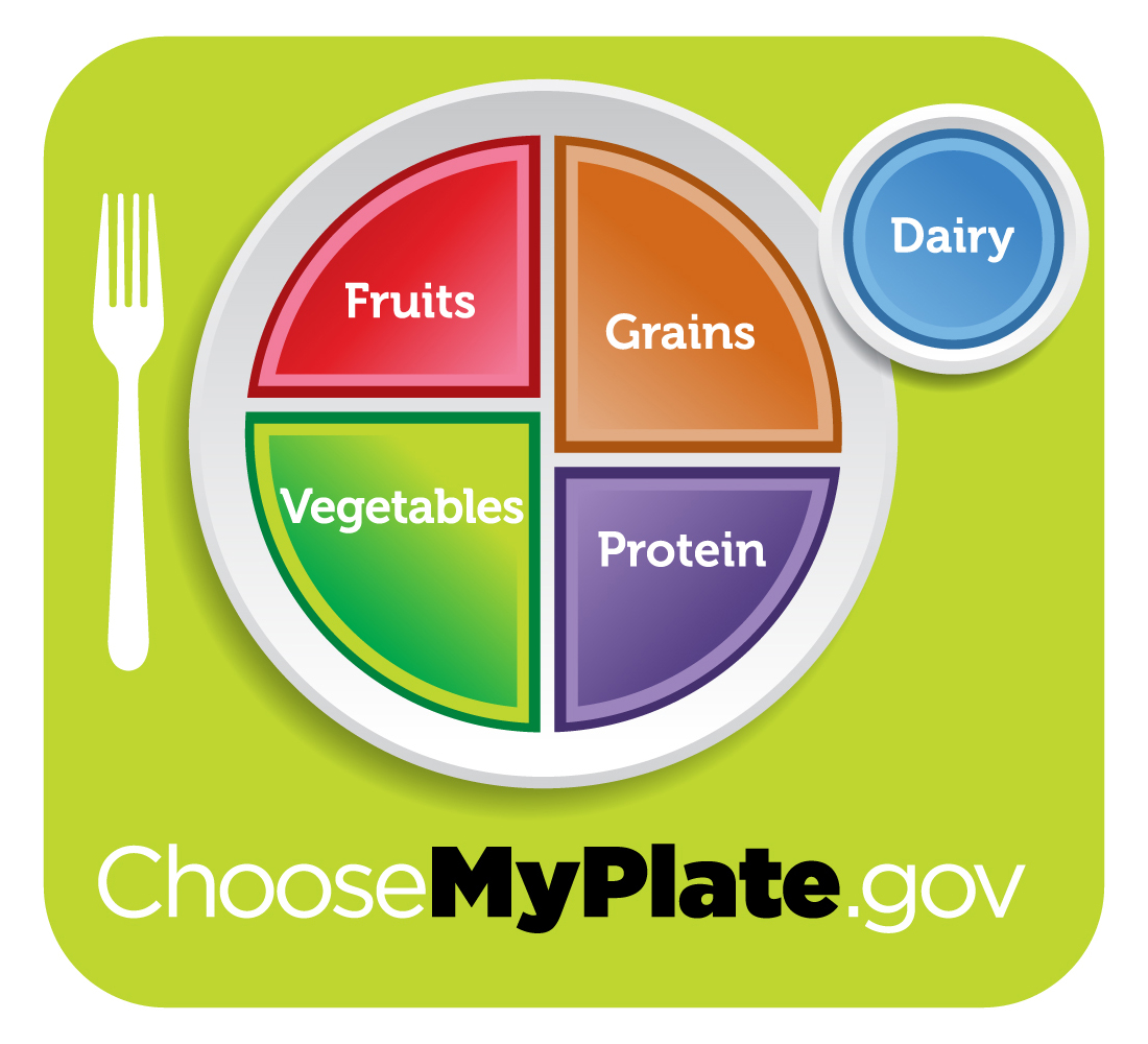 MyPlate: The New Way to Find Healthy Recipes Online