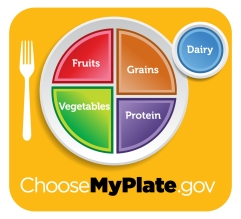 the USDA MyPlate icon