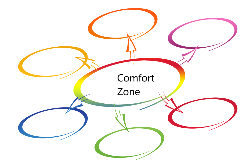 One colorful large circle with six smaller colorful circles around it connected by arrows