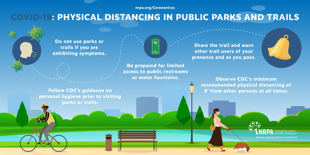 COVID-19: Physical Distancing in Public Parks and Trails