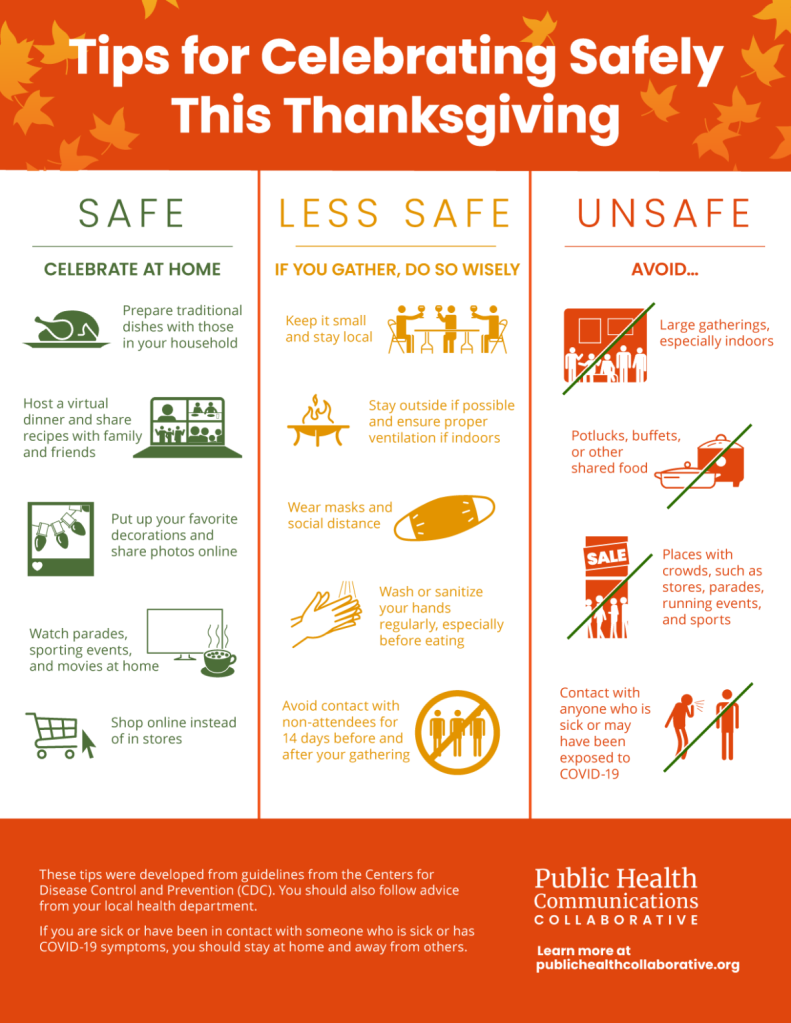 """Tips for Celebrating Safely This Thanksgiving"" Infographic from the Public Health Communications Collaborative. Available at https://publichealthcollaborative.org."