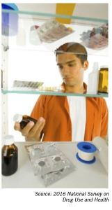 Teen looking at meds in a medicine cabinet